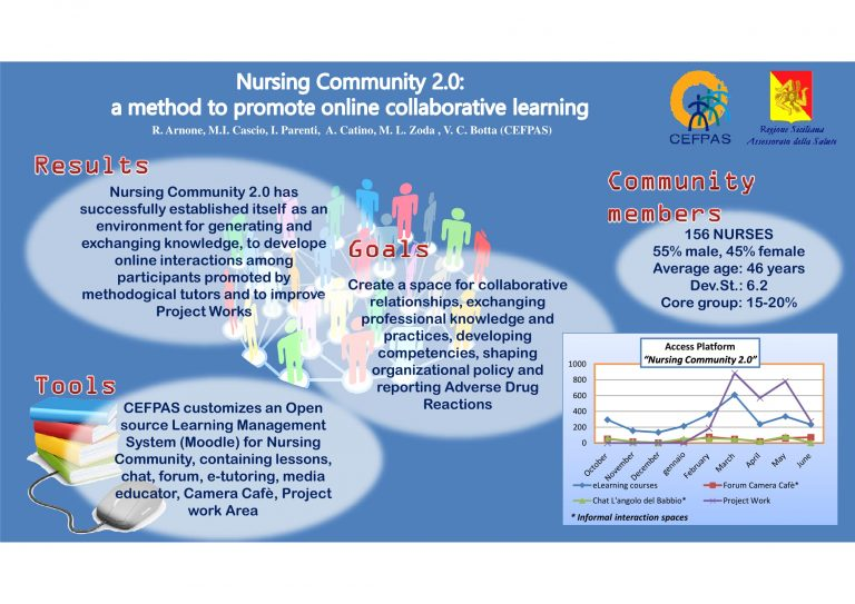 Poster_Nursing Comm-1
