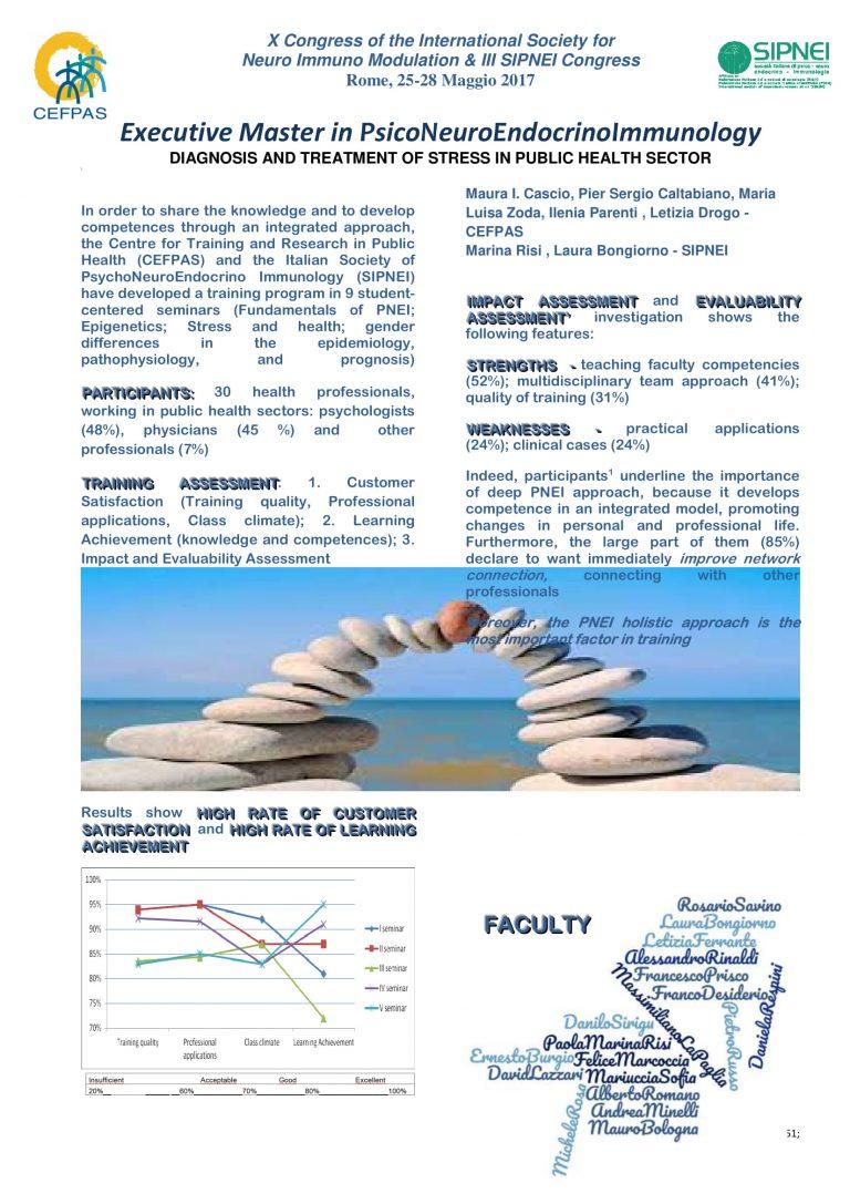 Poster_PNEI_congresso SIPNEI2017pdf-1