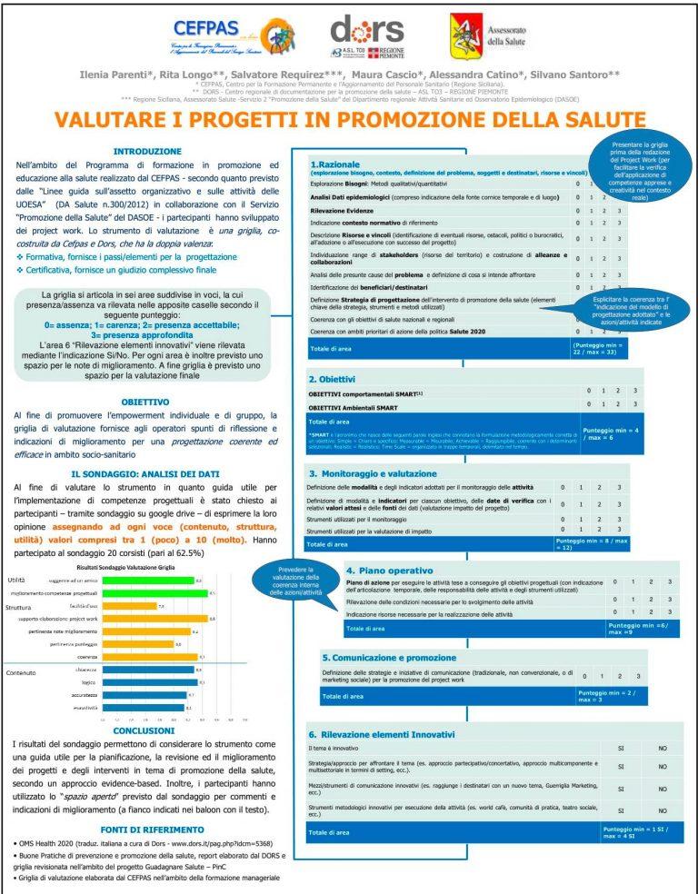 poster griglia val _SIPSA Catania 2015-1_2